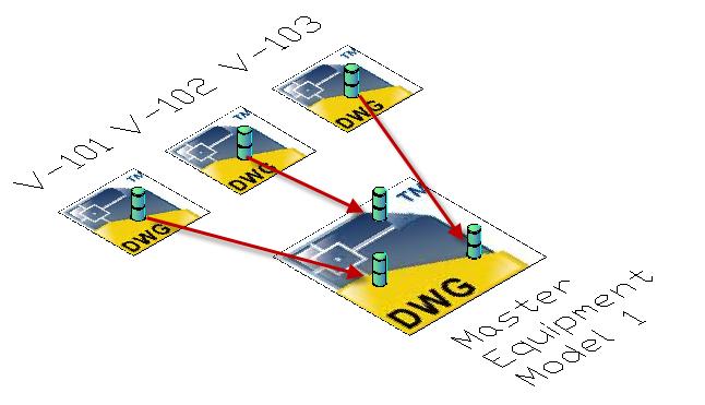 Project Setup: Equipment Models with CADWorx Plant