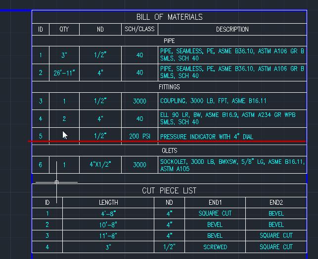 Create new Symbols for Isometrics in AutoCAD Plant 3DProcess Design