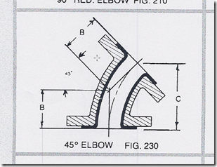 Calculating 45 Degree Elbow Radius For AutoCAD Plant 3DProcess