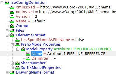 PrefixModelPropertyName