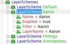 Layer Scheme Name